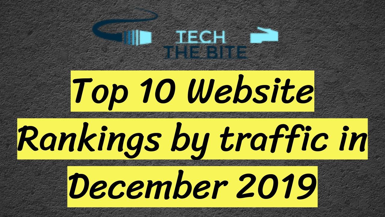 Website Rankings by traffic